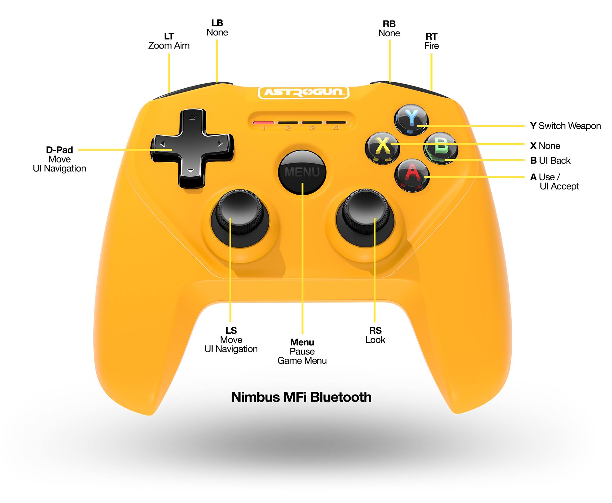 VAST™ - Astrogun Nimbus - Gamepad